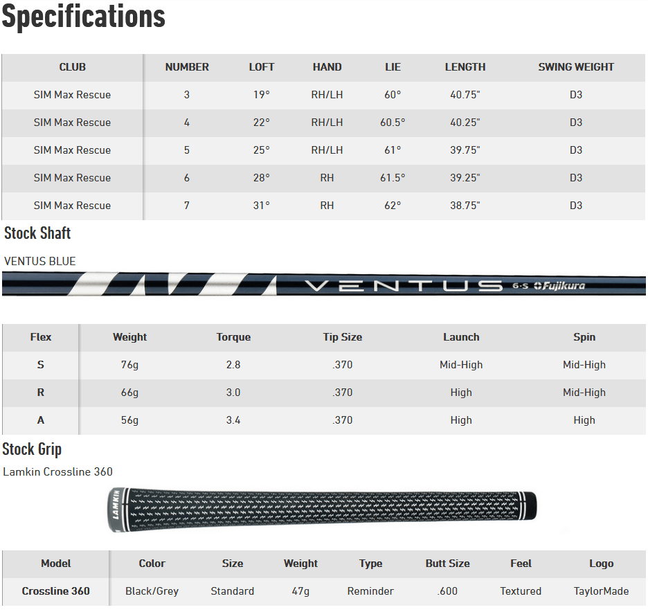 TaylorMade SIM Max Rescue Hybrids - ON SALE