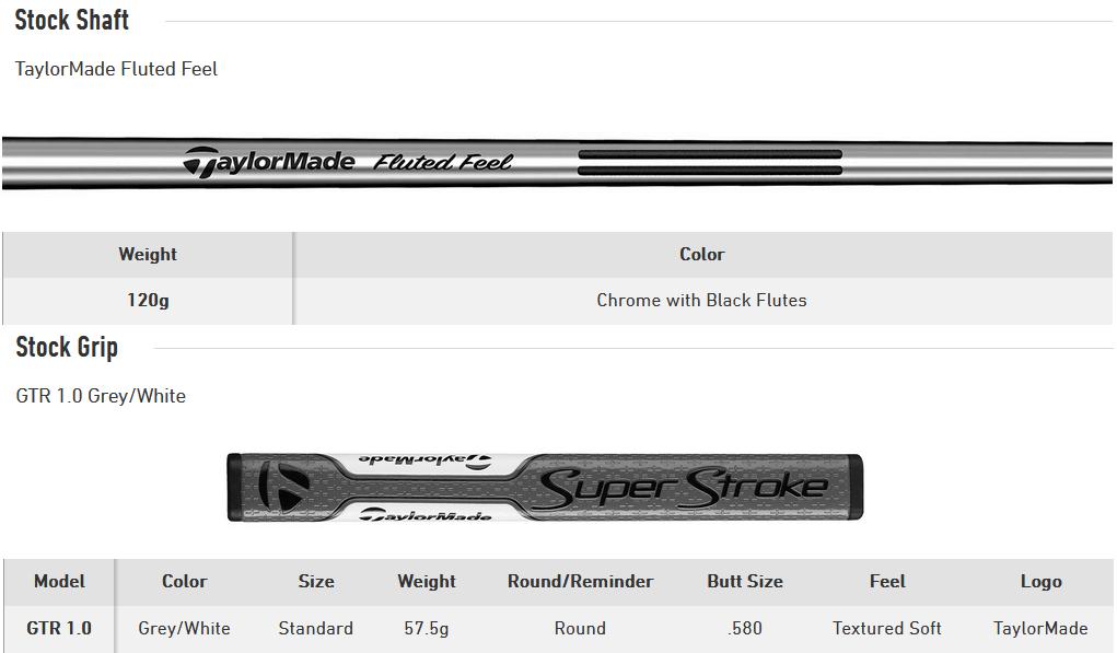 TaylorMade Spider EX Platinum White Flow Neck Putter Product Specs